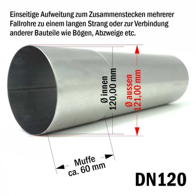 10er Pack Aluminium Fallrohr DN120 rund Länge: 0,75 Meter